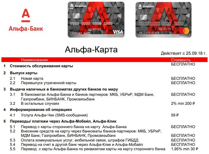 Оформить кредитную карту онлайн вологда