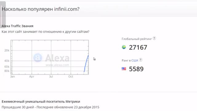 Электронная коммерция INFINIi