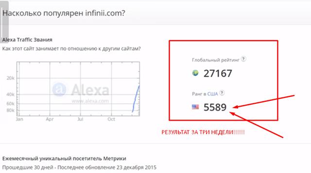 Новая МЛМ компания INFINIi: 5589 место.