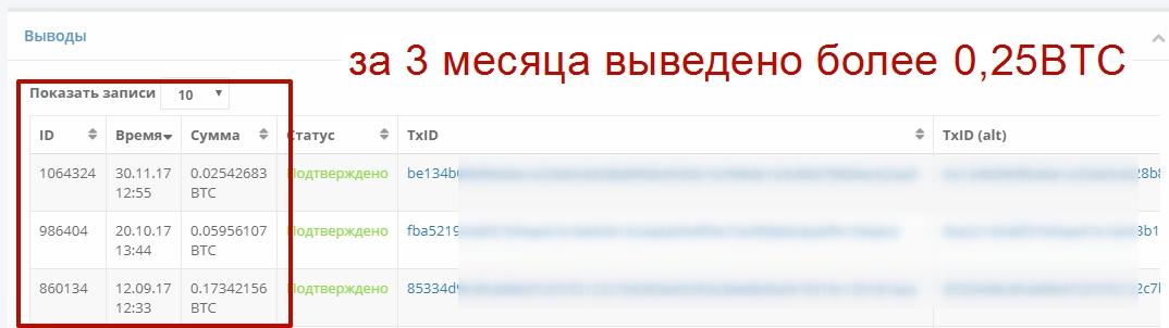 вывод состоялся 30.11.17 выведено и составил 0.02542683 BTC.